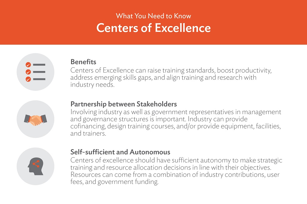 5 reasons for building a center for excellence