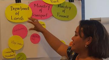 Example of a Venn Diagram created for an ADB-financed project. Photo credit: Emma Walters.